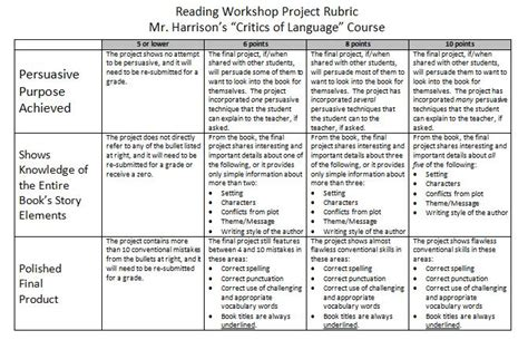 State Book Report Rubric by Always Write My Classroom S Tools For Reading Workshop