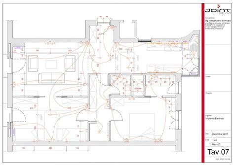 impianto elettrico controsoffitto appartamento iaab