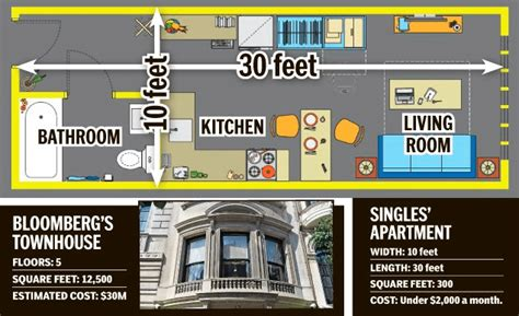 how many square feet in a studio apartment nyc to introduce new 300 square ft micro apartments at