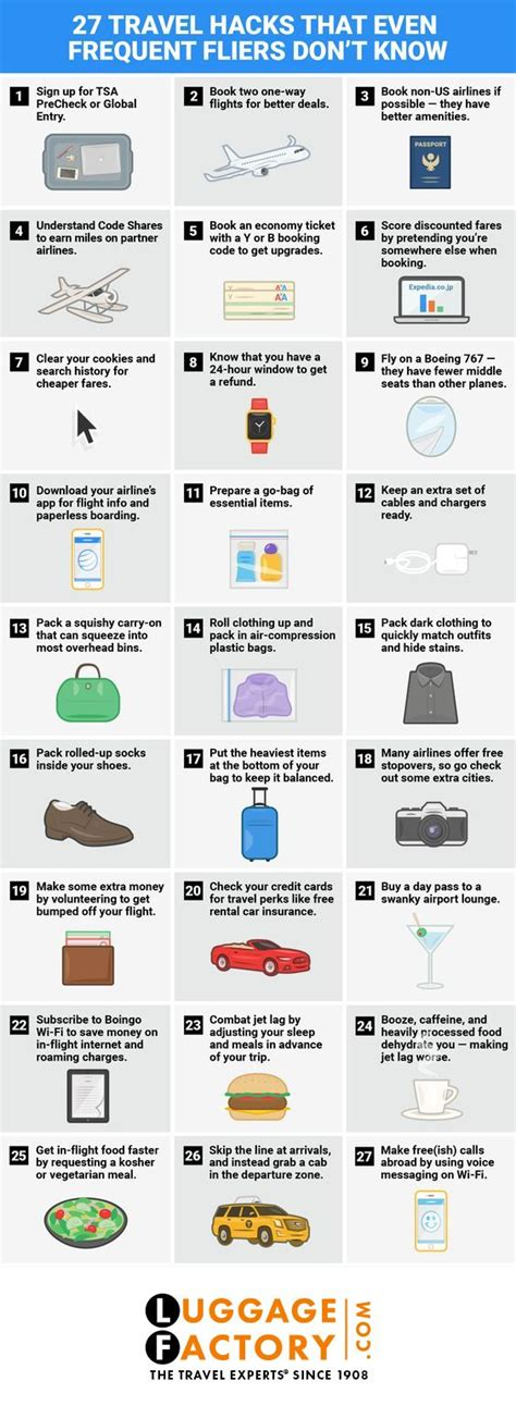 united airlines packing guidelines 25 best ideas about airline carry on size on pinterest