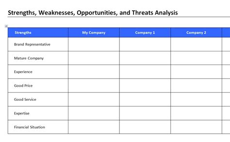 swot template word swot analysis template microsoft