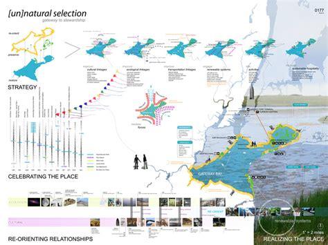 Landscape Architecture Competitions Landscape Architecture Design Competitions Www Pixshark