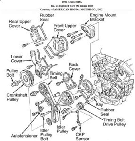 water pump for 2001 honda accord engine diagram   get free