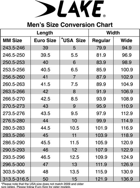 road bike shoe sizing sidi mega width shoes bike forums