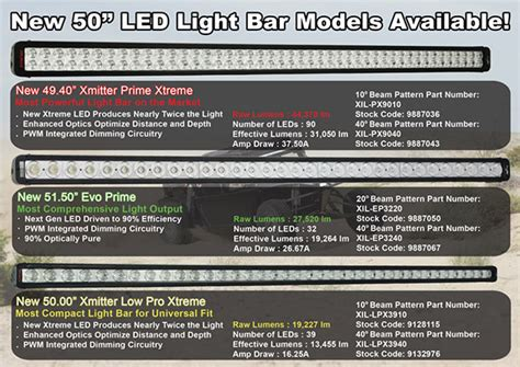 led light bar draw visionx 50 inch light bar primage 2 race dezert com