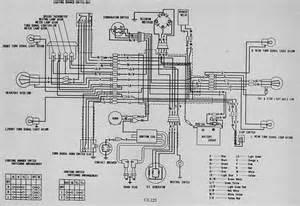 83 honda nighthawk wiring diagram honda nighthawk parts list elsavadorla