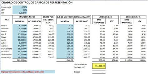 conceptos deducibles de gastos personales 2015 gastos personales del 2016 gastos deducibles impuesto a la