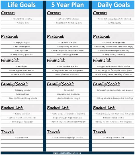 5 year planner template contemporary planning template frieze