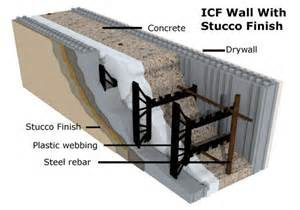 Insulated Concrete Forms Home Plans by Concrete Homes Building With Insulated Concrete Forms