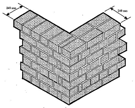 exterior wall thickness brick dimension chart the best brick