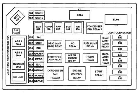 2012 Hyundai Sonata Fuse Box Diagram Hyundai Wiring