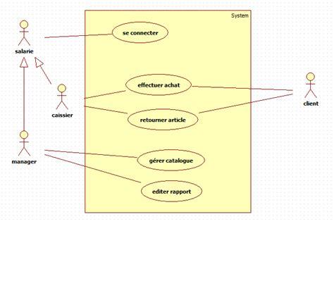 exercice uml corrigé diagramme de sequence pdf contr 244 le uml novembre 2014 ista ntyc syba lib