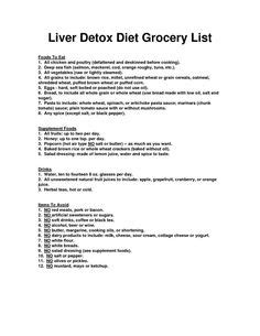Liver Detox Diet Plan Uk by Usda New Food Pyramid 2015 Images Human
