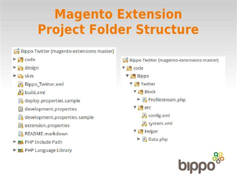 magento extension layout xml how to develop a basic magento extension tutorial