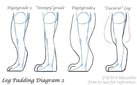 fursuit leg padding diagram 2 fursuits pinterest