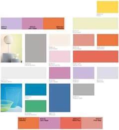 home decor color palettes marceladick com home decor color palette