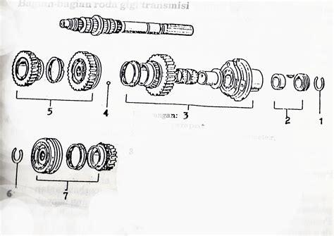 Gigi Rasio Susun Megapro Mega Pro Gear Ratio Transmisi Transmissi gambar menghitung perbandingan gigi transmisi mobil lks otomotif konstruksi 4 gambar di rebanas