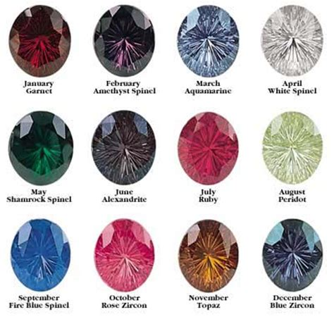 monthly gemstones