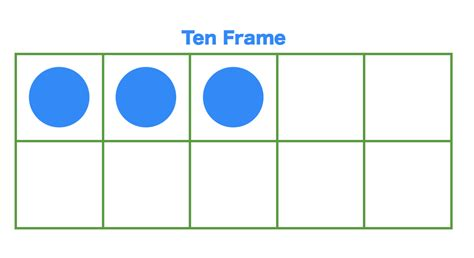 five frame teacher mama using ten frames for building number sense