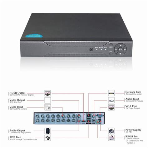 Dvr 16 Ch Hd 1080 Support Analog Ahd Tvi Cvi Ip new cctv 16channel xvr recorder all hd 1080p 5 in 1 16 ch dvr recording support ahd