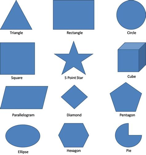 the geometry of type geometric shapes worksheets math shapes worksheets worksheets and formula chart