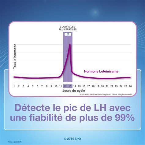 test d test d ovulation digital clearblue kit de 10 tests