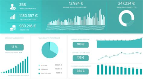 volusion templates for sale retail dashboards exles templates for professional