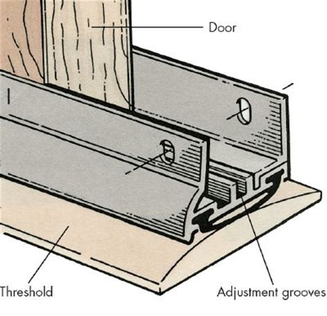 Exterior Door Weatherstripping Types Creating A Weathertight Threshold How To Install Weather Stripping Tips And Guidelines