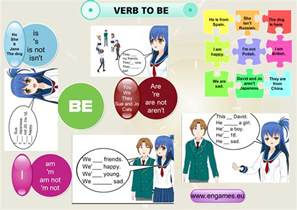 to be verb to be in affirmative and negative sentences to learn to learn