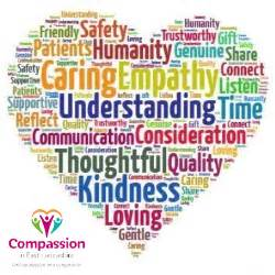 Compassionate Connected Care Press Ganey Compassion In Practice East Lancashire Clinical