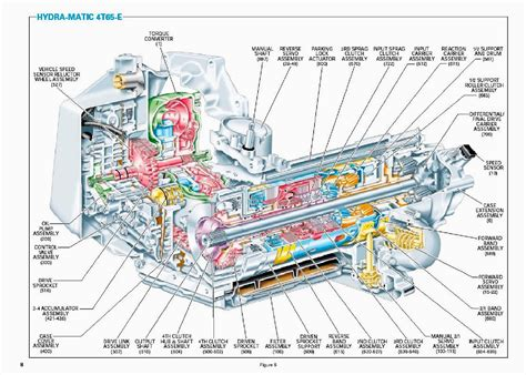 4t65e wiring diagram 4t65e get free image about wiring