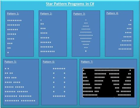 Various Pattern In C | 7 different star pattern programs in c csharp star