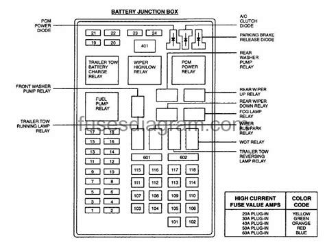 fuses and relays box diagram ford expedition for 1998 ford