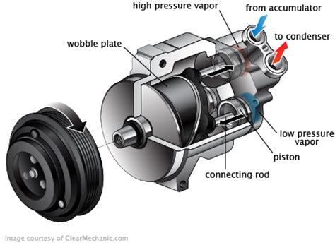 Ford F 150 AC Compressor Replacement Cost Estimate