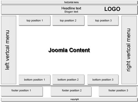 create your own templates for joomla 3 8