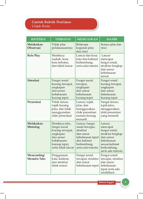 format buku raport smp kurikulum 2013 bahasa inggris smp kelas 8 buku guru kurikulum 2013