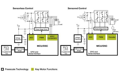 single phase synchronous motor wiring diagram single