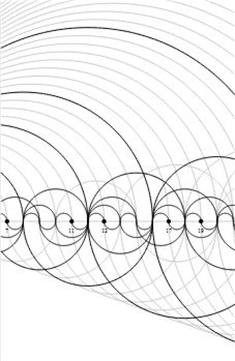 pattern between prime numbers prime number patterns http www jasondavies com primos