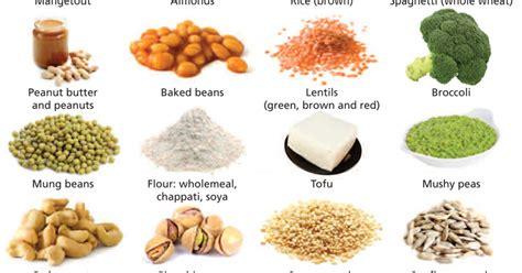 protein chart protein rich foods wallchart viva health