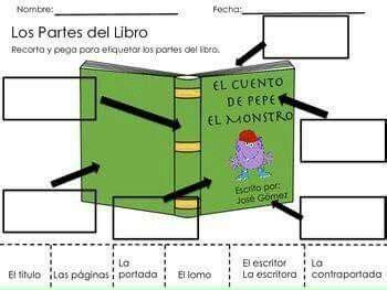partes del libro antiguo partes del libro biblioteca
