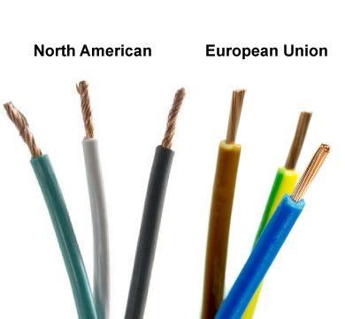 power cable colour code k grayengineeringeducation