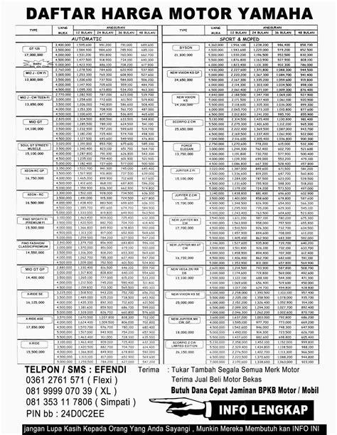 Daftar Mixer Yamaha Terbaru daftar harga hp samsung harga mobil harga laptop terbaru