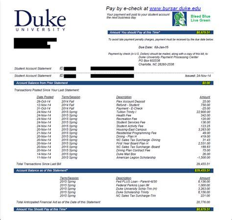 Financial Aid Duke Mba by For International Students Duke Financial Aid