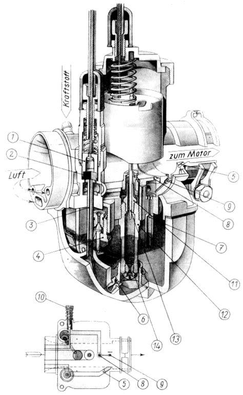 Zweitakt Diesel Motorrad by Bedienungsanleitung F 252 R Die Mz Motorr 228 Der Es 175 2 Und Es