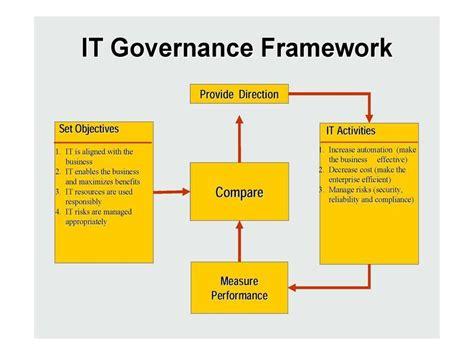 Information Security Management Framework It Governance Template