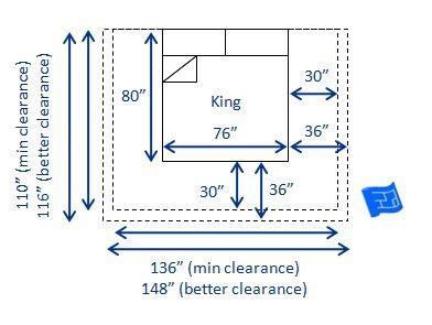 measurement of king size bed 25 best ideas about bed sizes on pinterest bed size