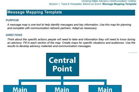 message map template message template free premium templates