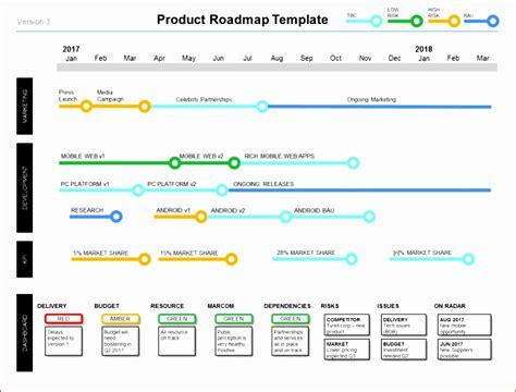 8 Roadmap Template Excel Exceltemplates Exceltemplates Product Development Template Excel