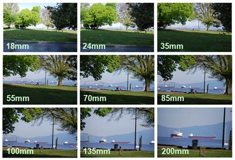 Landscape Photography Lens Focal Length What Is Focal Length 187 Photomodeler