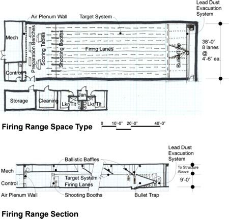 firing range wbdg whole building design guide